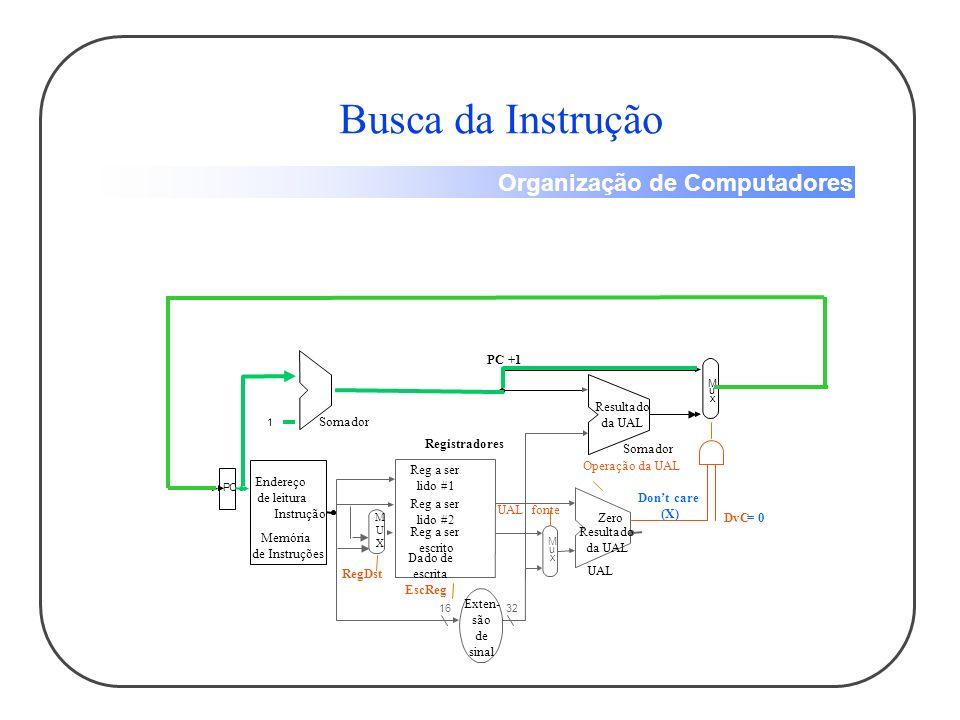 Organização de Computadores Controle para Operação Aritmética 1632 M u x 3 Reg a ser lido #1 Reg a ser lido #2 Reg a ser escrito Dado de escrita Registradores EscReg UAL fonte Exten- são de sinal UAL Resultado da UAL Zero Operação da UAL PC 1 Endereço de leitura Instrução Memória de Instruções Somador M u x Resultado da UAL Somador DvC PC +1 M u x Endereço Dado lido Memória de dados Dado a ser escrito EscMem ULAparaReg LerMem MUXMUX RegDst =1 =0 =1 =0 =op 0 1