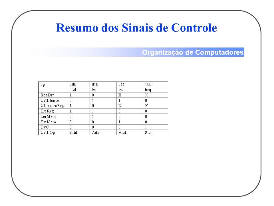 Organização de Computadores Tabela-verdade para os Três Bits de Controle da UAL