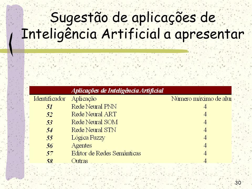 30 Sugestão de aplicações de Inteligência Artificial a apresentar