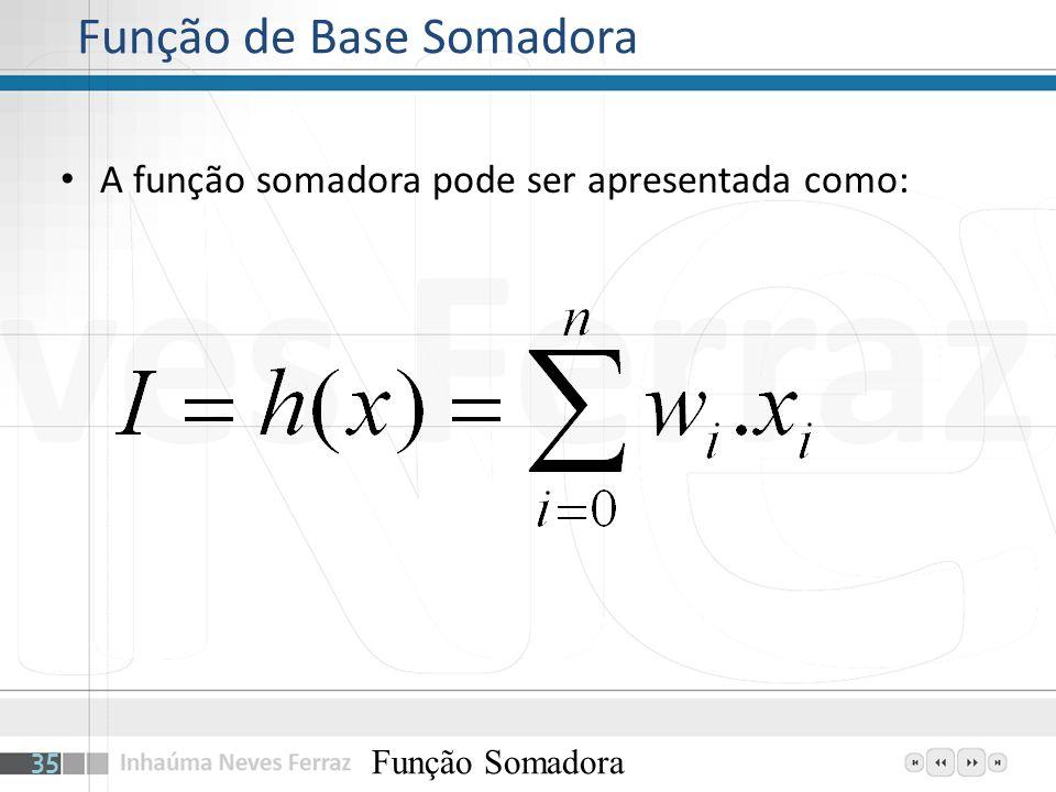 Função de Base Somadora A função somadora pode ser apresentada como: Função Somadora 35