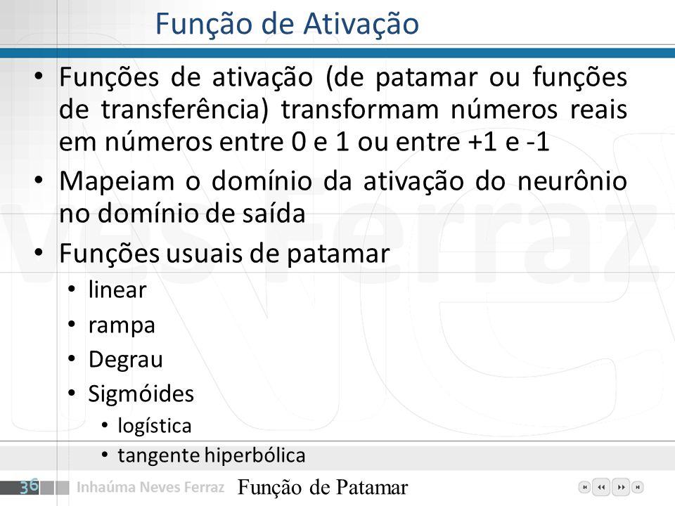 Função de Ativação Funções de ativação (de patamar ou funções de transferência) transformam números reais em números entre 0 e 1 ou entre +1 e -1 Mape