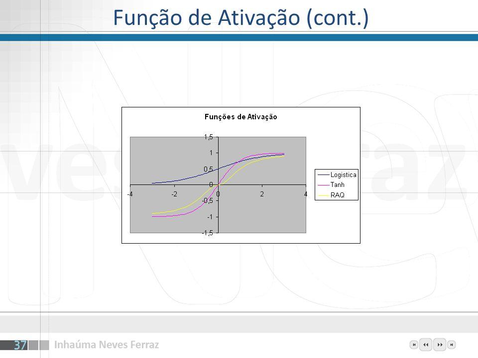 Função de Ativação (cont.) 37