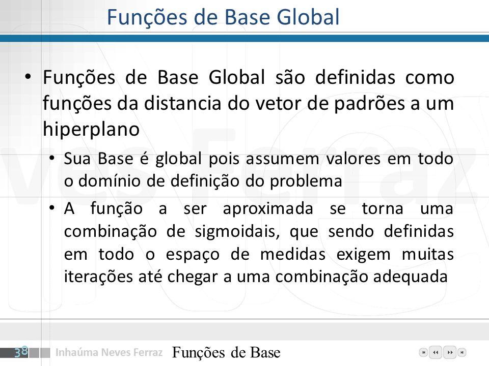 Funções de Base Global Funções de Base Global são definidas como funções da distancia do vetor de padrões a um hiperplano Sua Base é global pois assum