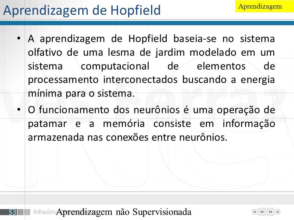 Aprendizagem de Hopfield A aprendizagem de Hopfield baseia-se no sistema olfativo de uma lesma de jardim modelado em um sistema computacional de eleme