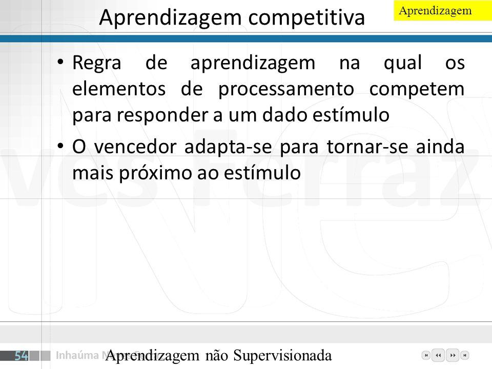Aprendizagem competitiva Regra de aprendizagem na qual os elementos de processamento competem para responder a um dado estímulo O vencedor adapta-se p