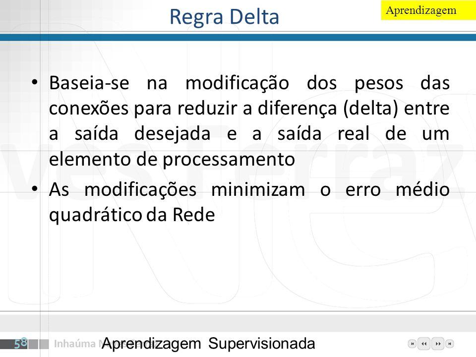 Regra Delta Baseia-se na modificação dos pesos das conexões para reduzir a diferença (delta) entre a saída desejada e a saída real de um elemento de p