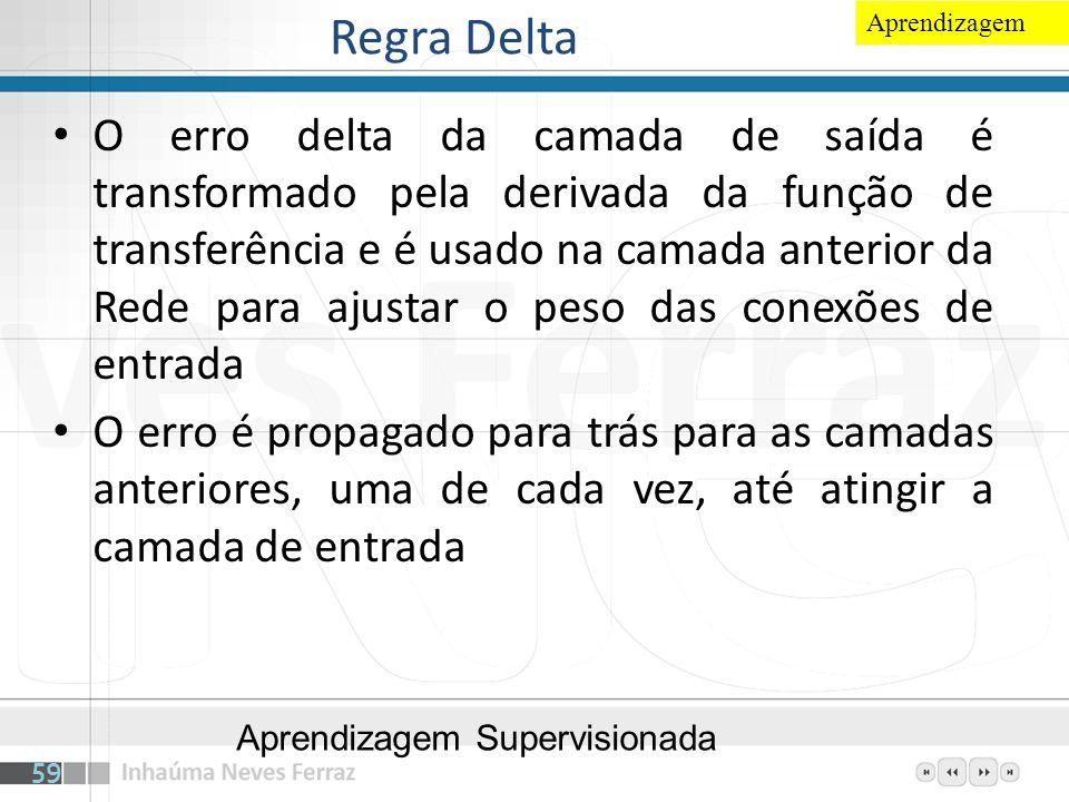 Regra Delta O erro delta da camada de saída é transformado pela derivada da função de transferência e é usado na camada anterior da Rede para ajustar