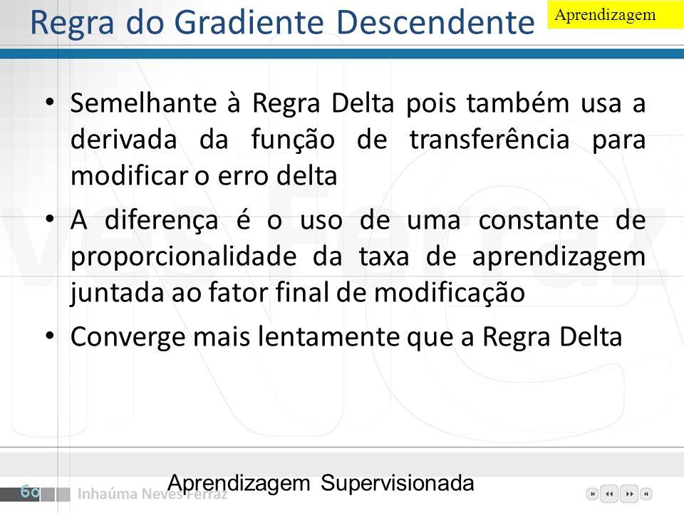 Regra do Gradiente Descendente Semelhante à Regra Delta pois também usa a derivada da função de transferência para modificar o erro delta A diferença