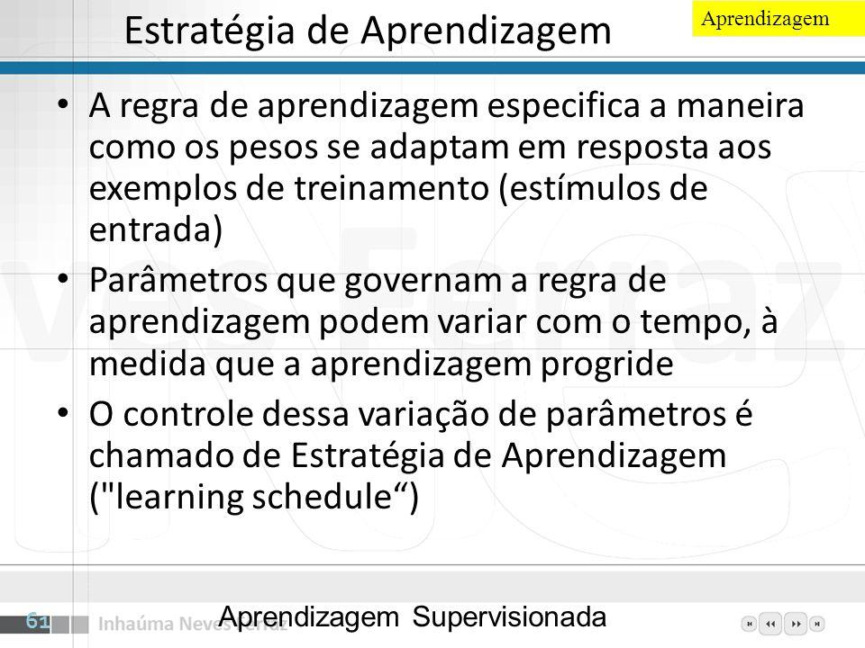 Estratégia de Aprendizagem A regra de aprendizagem especifica a maneira como os pesos se adaptam em resposta aos exemplos de treinamento (estímulos de