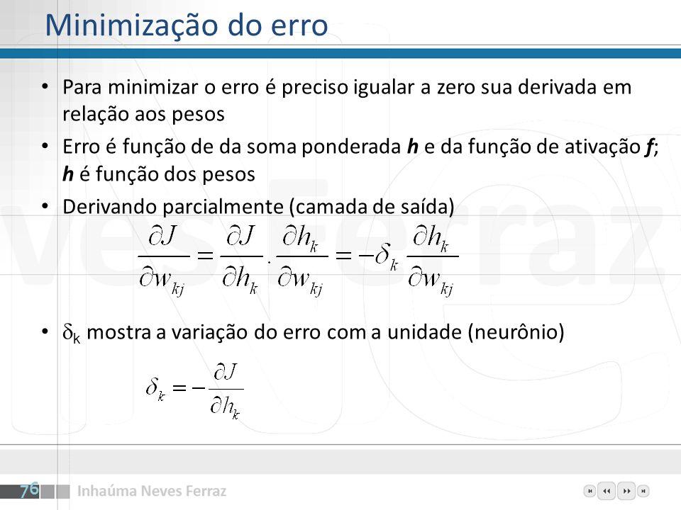 Para minimizar o erro é preciso igualar a zero sua derivada em relação aos pesos Erro é função de da soma ponderada h e da função de ativação f; h é f