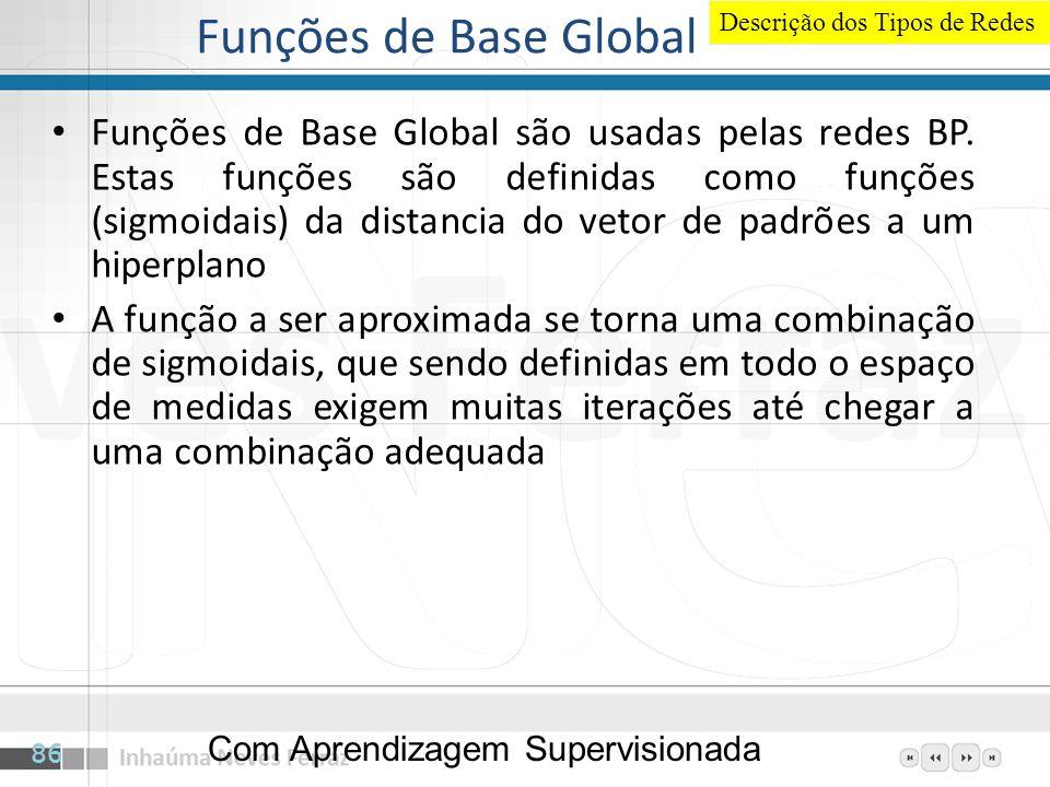 Funções de Base Global Funções de Base Global são usadas pelas redes BP. Estas funções são definidas como funções (sigmoidais) da distancia do vetor d