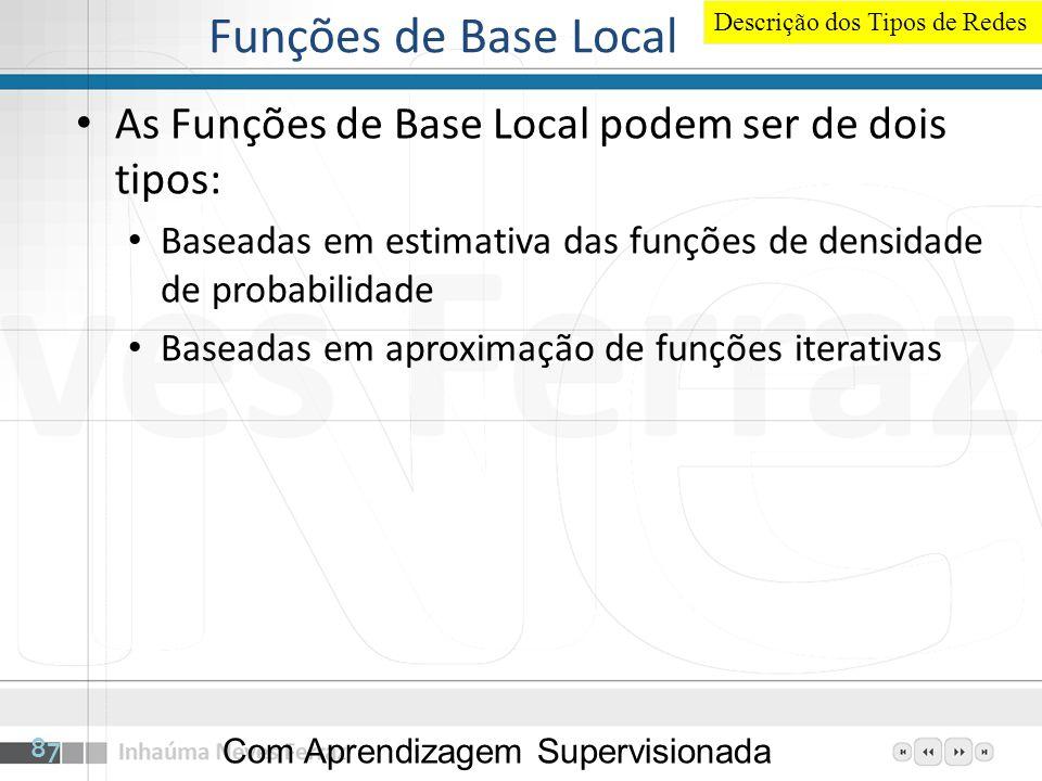 Funções de Base Local As Funções de Base Local podem ser de dois tipos: Baseadas em estimativa das funções de densidade de probabilidade Baseadas em a