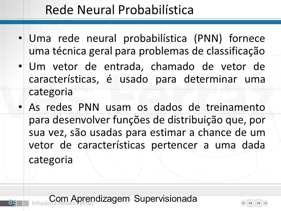 Rede Neural Probabilística Uma rede neural probabilística (PNN) fornece uma técnica geral para problemas de classificação Um vetor de entrada, chamado