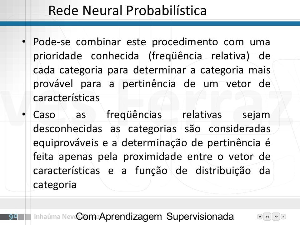 Rede Neural Probabilística Pode-se combinar este procedimento com uma prioridade conhecida (freqüência relativa) de cada categoria para determinar a c