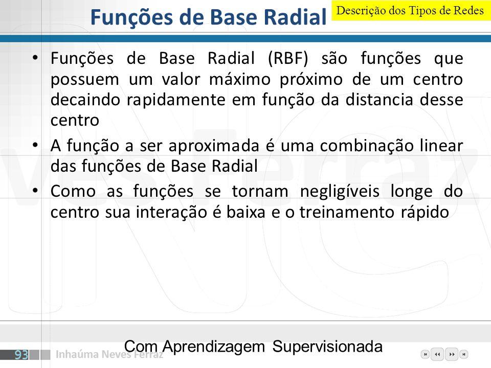 Funções de Base Radial Funções de Base Radial (RBF) são funções que possuem um valor máximo próximo de um centro decaindo rapidamente em função da dis