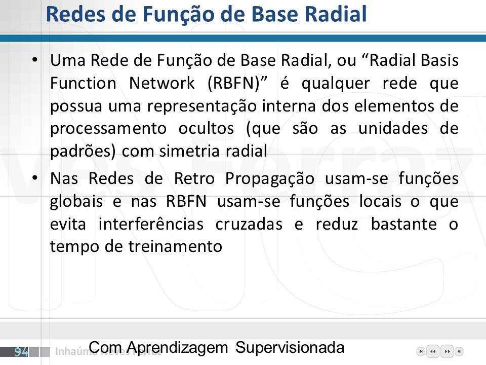 Redes de Função de Base Radial Uma Rede de Função de Base Radial, ou Radial Basis Function Network (RBFN) é qualquer rede que possua uma representação