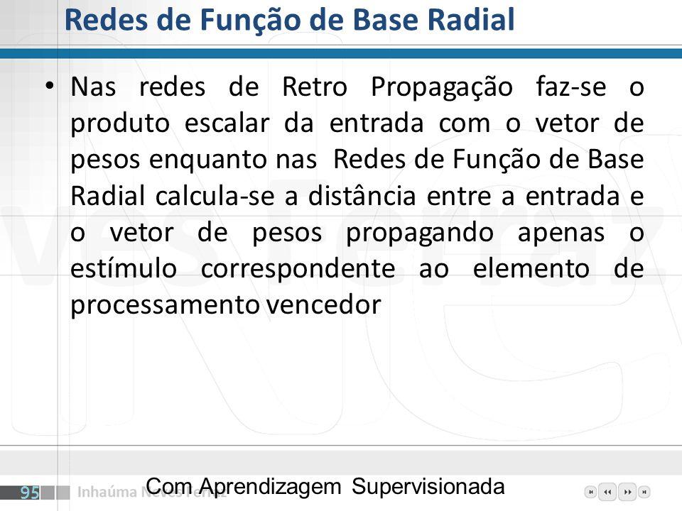 Redes de Função de Base Radial Nas redes de Retro Propagação faz-se o produto escalar da entrada com o vetor de pesos enquanto nas Redes de Função de