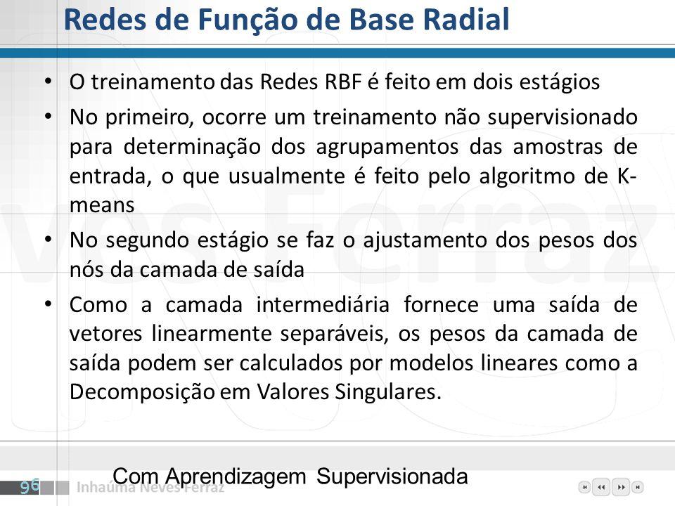 Redes de Função de Base Radial O treinamento das Redes RBF é feito em dois estágios No primeiro, ocorre um treinamento não supervisionado para determi