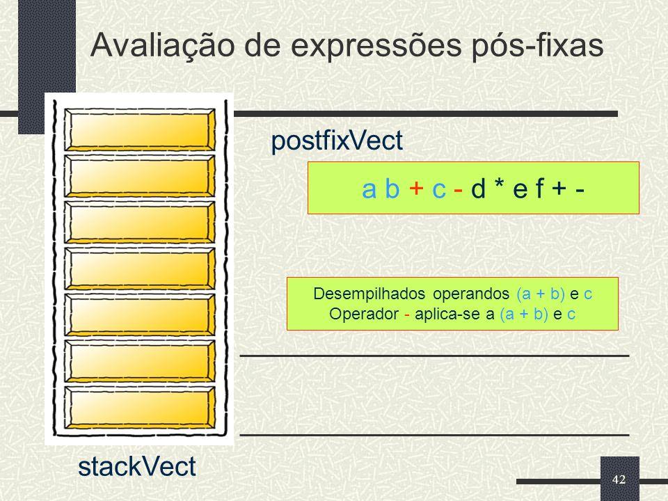 42 a b + c - d * e f + - postfixVect Avaliação de expressões pós-fixas stackVect Desempilhados operandos (a + b) e c Operador - aplica-se a (a + b) e
