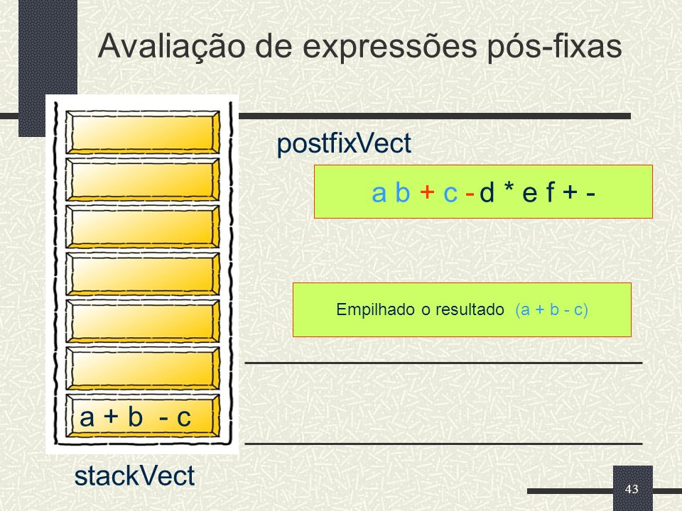 43 a b + c - d * e f + - postfixVect Avaliação de expressões pós-fixas stackVect a + b - c Empilhado o resultado (a + b - c)