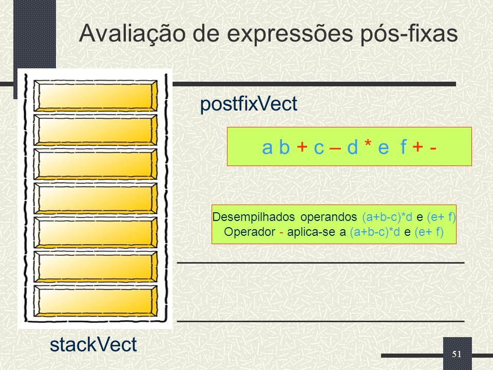 51 a b + c – d * e f + - postfixVect Desempilhados operandos (a+b-c)*d e (e+ f) Operador - aplica-se a (a+b-c)*d e (e+ f) Avaliação de expressões pós-