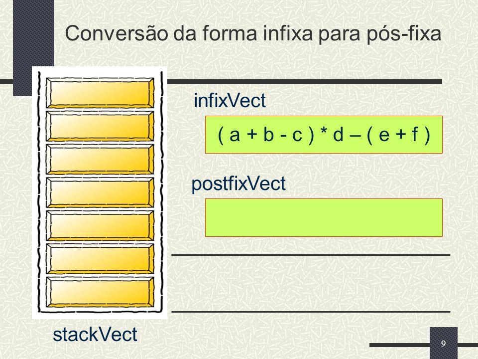40 a b + c – d * e f + - postfixVect Empilhado o resultado a + b Avaliação de expressões pós-fixas stackVect a + b