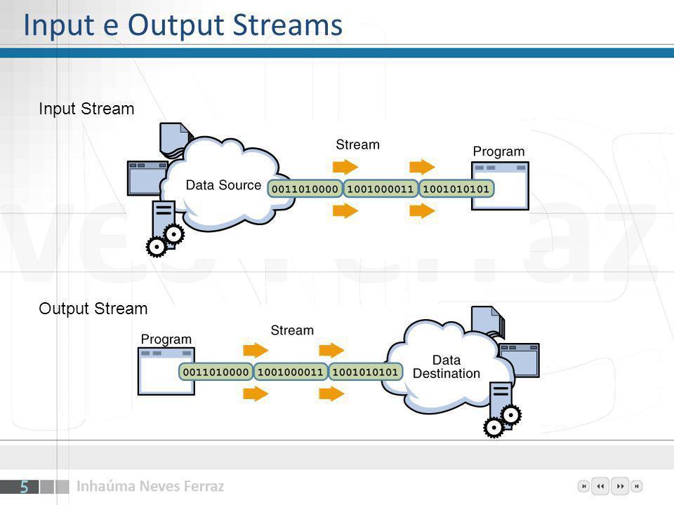 Input e Output Streams Input Stream Output Stream 5