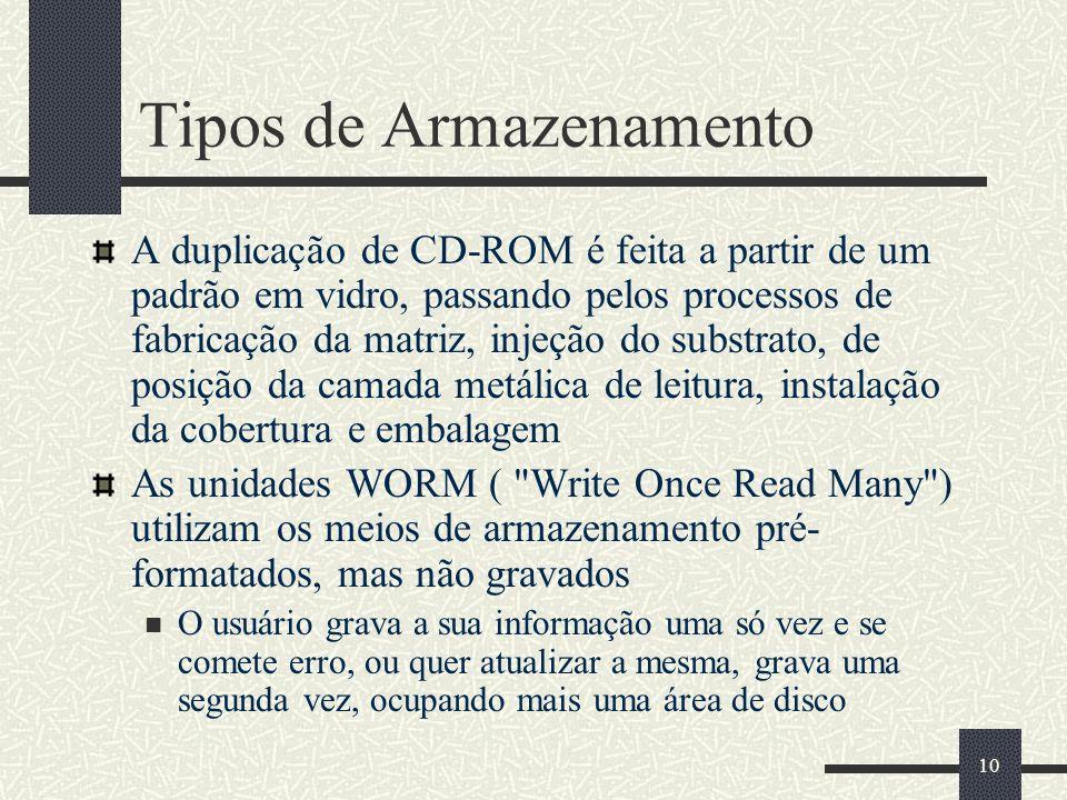 10 Tipos de Armazenamento A duplicação de CD-ROM é feita a partir de um padrão em vidro, passando pelos processos de fabricação da matriz, injeção do