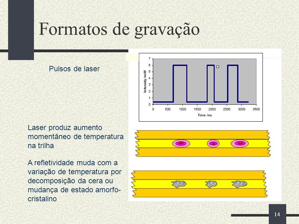 14 Formatos de gravação Pulsos de laser Laser produz aumento momentâneo de temperatura na trilha A refletividade muda com a variação de temperatura por decomposição da cera ou mudança de estado amorfo- cristalino