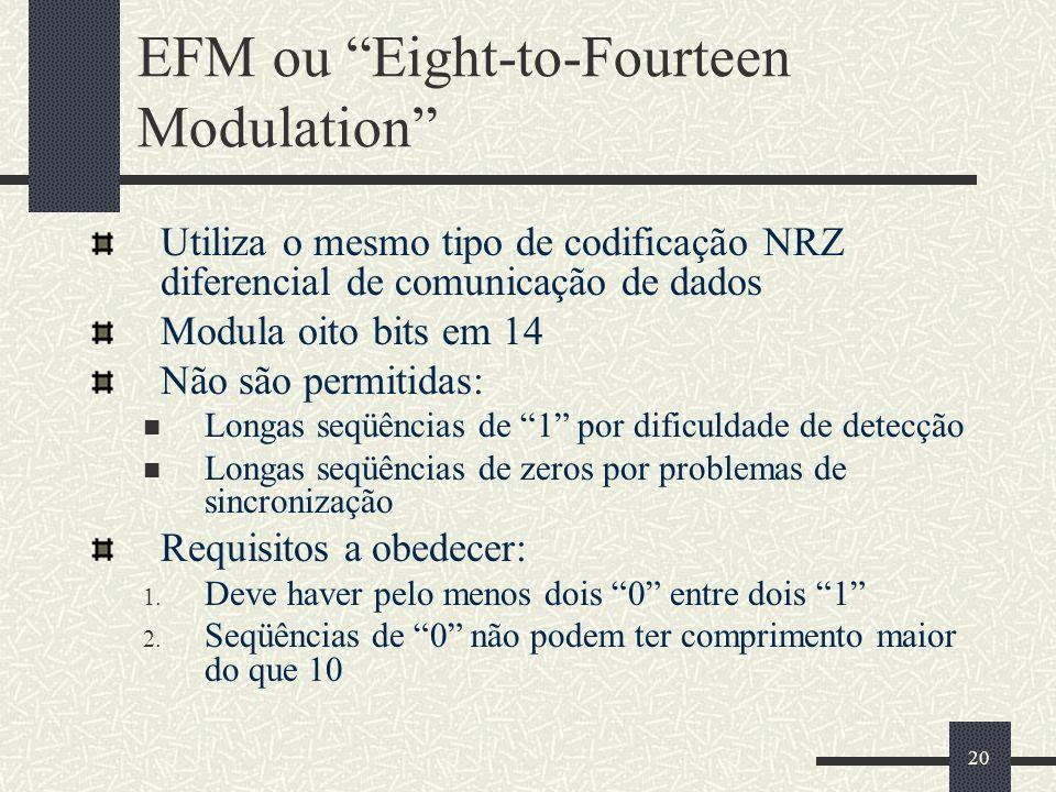 20 EFM ou Eight-to-Fourteen Modulation Utiliza o mesmo tipo de codificação NRZ diferencial de comunicação de dados Modula oito bits em 14 Não são permitidas: Longas seqüências de 1 por dificuldade de detecção Longas seqüências de zeros por problemas de sincronização Requisitos a obedecer: 1.