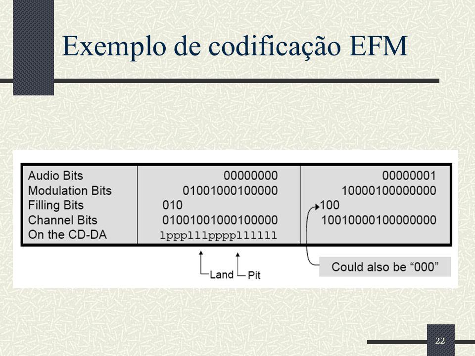 22 Exemplo de codificação EFM
