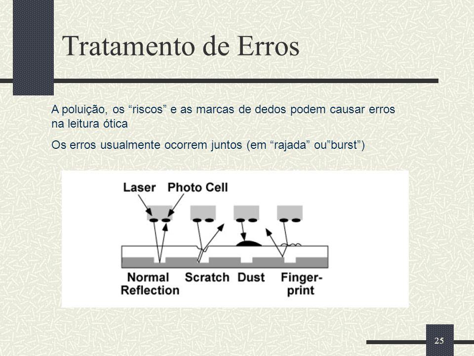 25 Tratamento de Erros A poluição, os riscos e as marcas de dedos podem causar erros na leitura ótica Os erros usualmente ocorrem juntos (em rajada ou