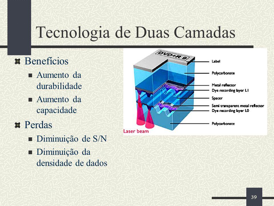 39 Tecnologia de Duas Camadas Benefícios Aumento da durabilidade Aumento da capacidade Perdas Diminuição de S/N Diminuição da densidade de dados