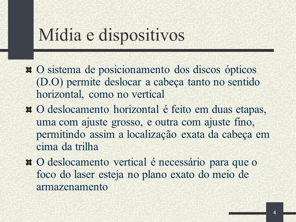 4 Mídia e dispositivos O sistema de posicionamento dos discos ópticos (D.O) permite deslocar a cabeça tanto no sentido horizontal, como no vertical O