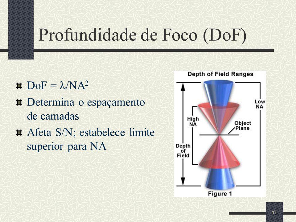 41 Profundidade de Foco (DoF) DoF = /NA 2 Determina o espaçamento de camadas Afeta S/N; estabelece limite superior para NA