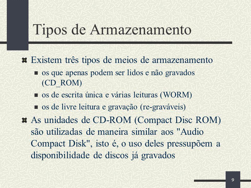 9 Tipos de Armazenamento Existem três tipos de meios de armazenamento os que apenas podem ser lidos e não gravados (CD_ROM) os de escrita única e várias leituras (WORM) os de livre leitura e gravação (re-graváveis) As unidades de CD-ROM (Compact Disc ROM) são utilizadas de maneira similar aos Audio Compact Disk , isto é, o uso deles pressupõem a disponibilidade de discos já gravados