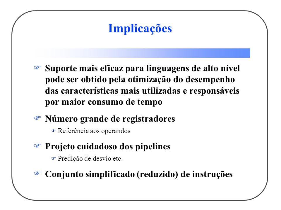 Implicações Suporte mais eficaz para linguagens de alto nível pode ser obtido pela otimização do desempenho das características mais utilizadas e responsáveis por maior consumo de tempo Número grande de registradores Referência aos operandos Projeto cuidadoso dos pipelines Predição de desvio etc.