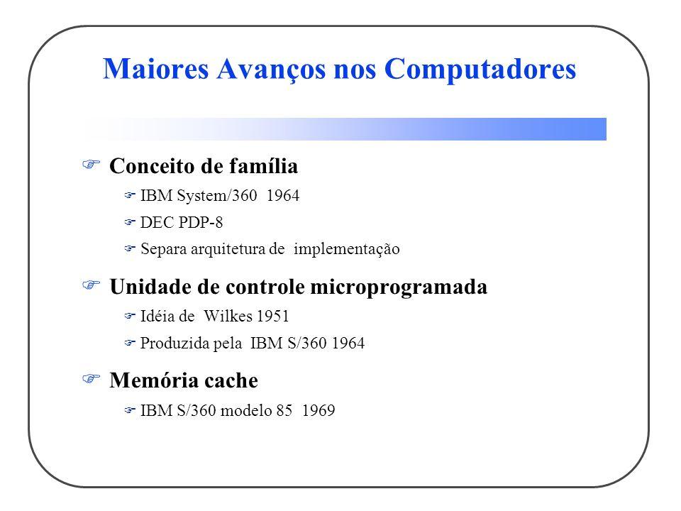 Maiores Avanços nos Computadores Conceito de família IBM System/360 1964 DEC PDP-8 Separa arquitetura de implementação Unidade de controle microprogramada Idéia de Wilkes 1951 Produzida pela IBM S/360 1964 Memória cache IBM S/360 modelo 85 1969
