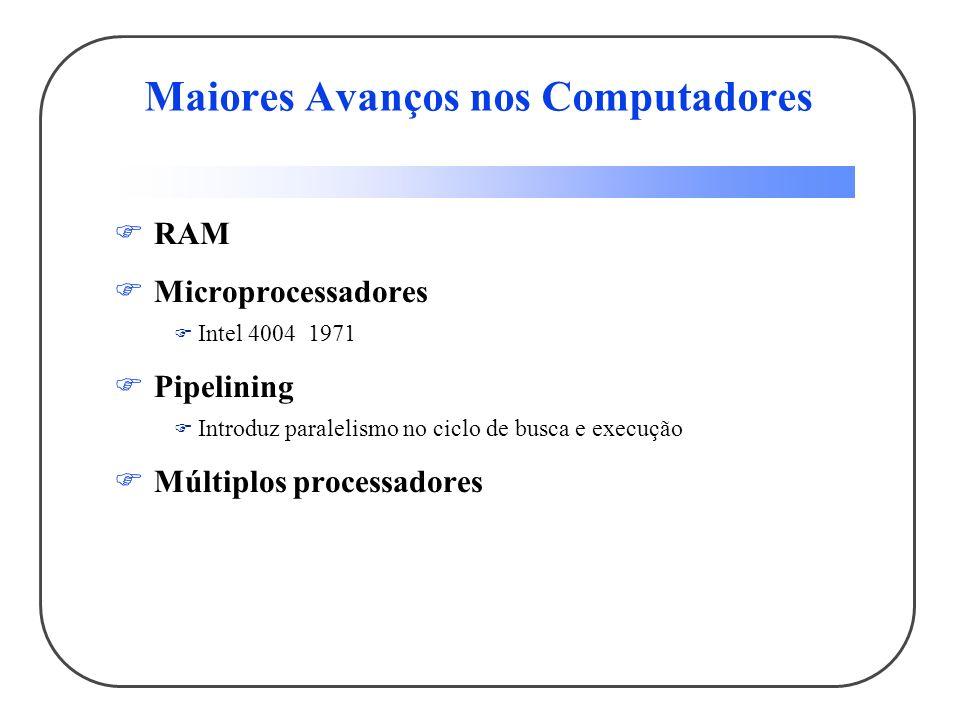 Maiores Avanços nos Computadores RAM Microprocessadores Intel 4004 1971 Pipelining Introduz paralelismo no ciclo de busca e execução Múltiplos processadores