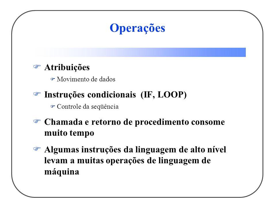 Operações Atribuições Movimento de dados Instruções condicionais (IF, LOOP) Controle da seqüência Chamada e retorno de procedimento consome muito tempo Algumas instruções da linguagem de alto nível levam a muitas operações de linguagem de máquina