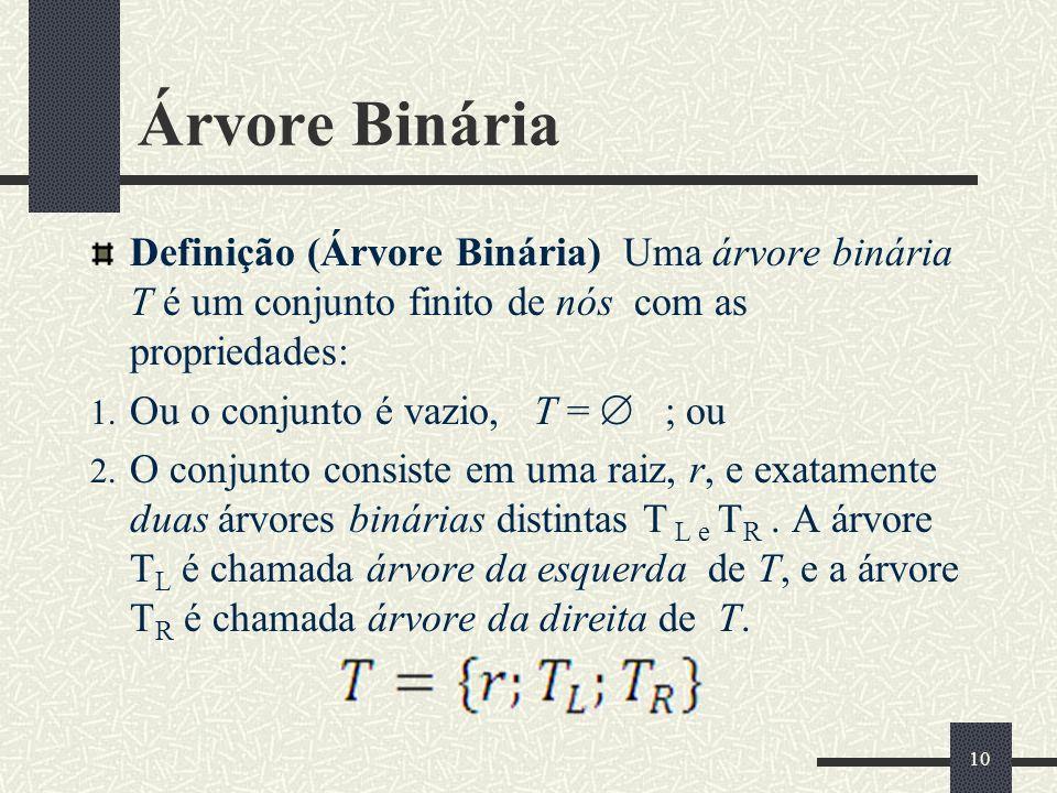 10 Árvore Binária Definição (Árvore Binária) Uma árvore binária T é um conjunto finito de nós com as propriedades: 1. Ou o conjunto é vazio, T = ; ou