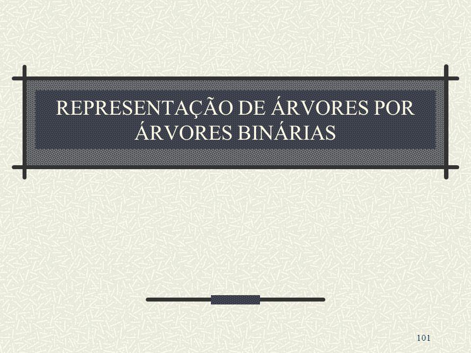 101 REPRESENTAÇÃO DE ÁRVORES POR ÁRVORES BINÁRIAS