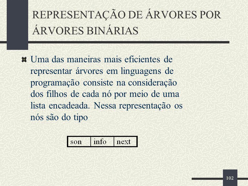 102 REPRESENTAÇÃO DE ÁRVORES POR ÁRVORES BINÁRIAS Uma das maneiras mais eficientes de representar árvores em linguagens de programação consiste na con