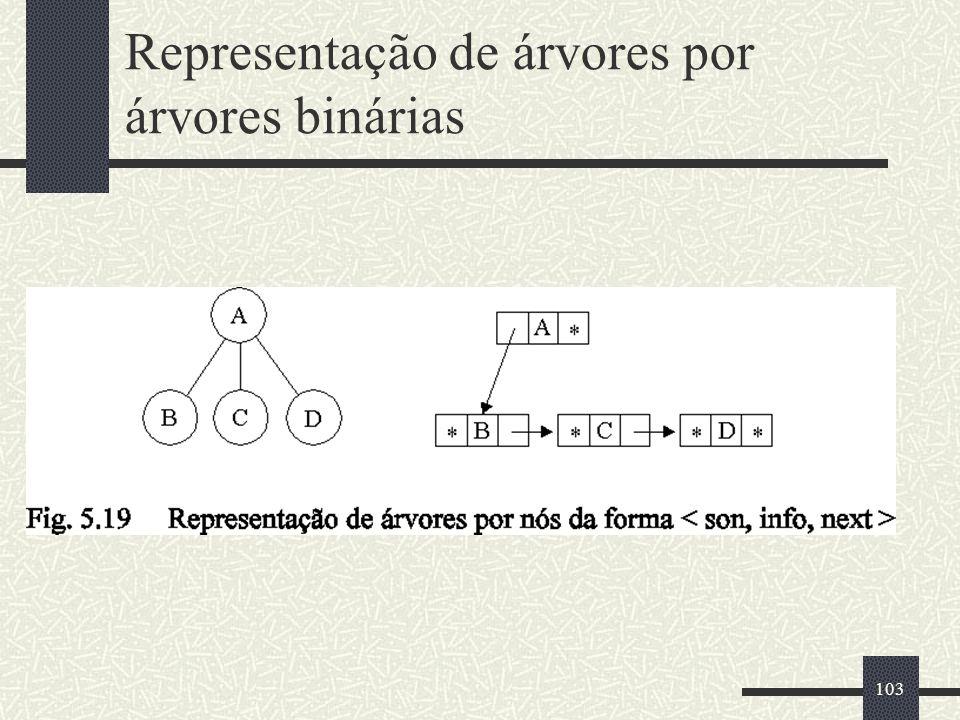 103 Representação de árvores por árvores binárias