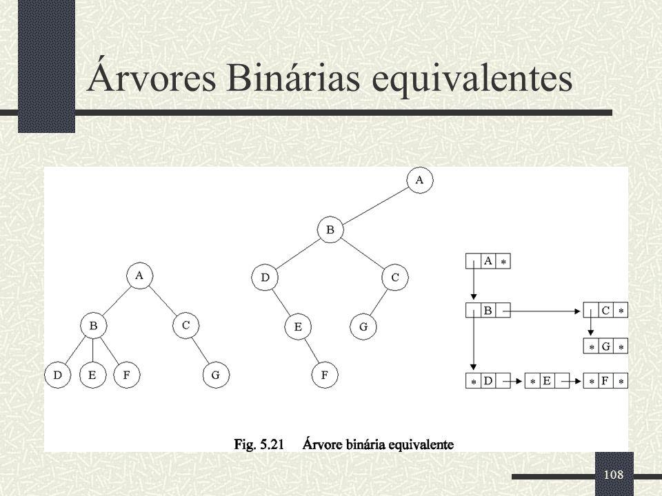 108 Árvores Binárias equivalentes