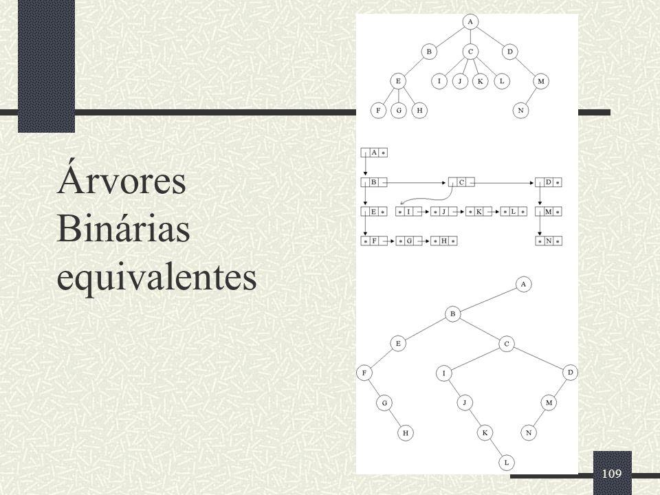 109 Árvores Binárias equivalentes
