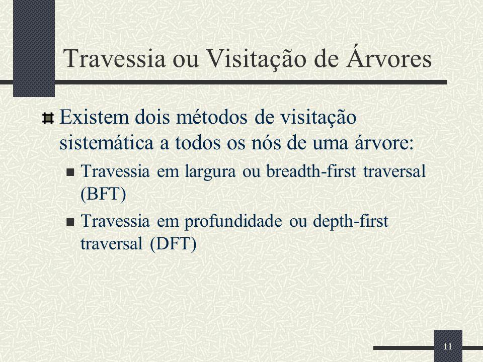 11 Travessia ou Visitação de Árvores Existem dois métodos de visitação sistemática a todos os nós de uma árvore: Travessia em largura ou breadth-first