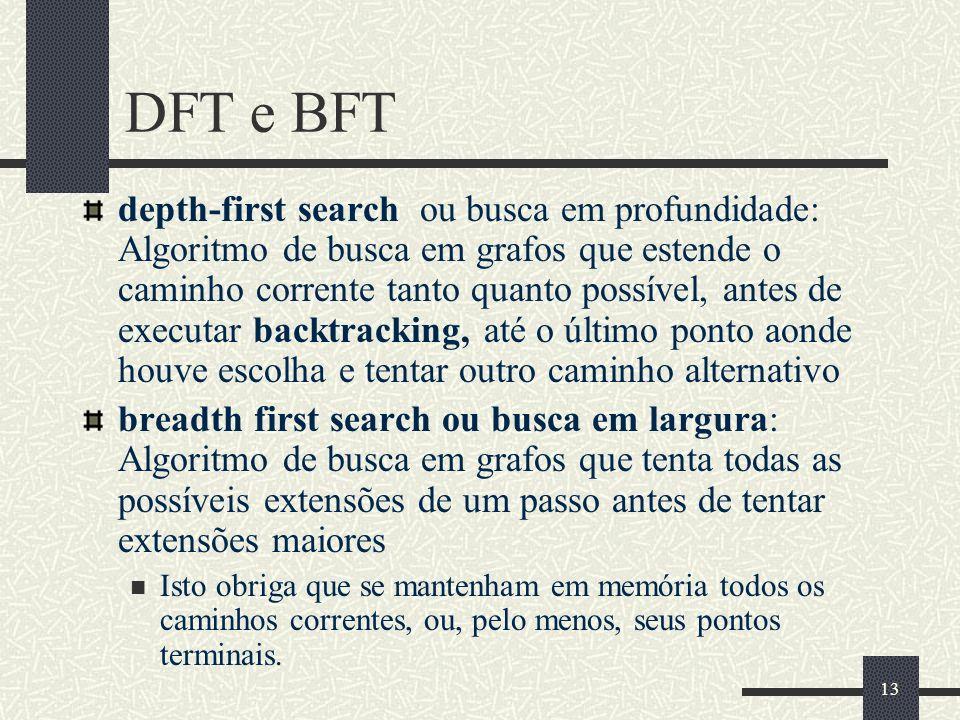 13 DFT e BFT depth-first search ou busca em profundidade: Algoritmo de busca em grafos que estende o caminho corrente tanto quanto possível, antes de