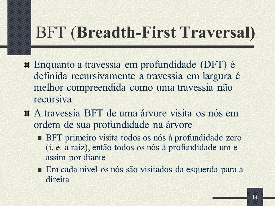 14 BFT (Breadth-First Traversal) Enquanto a travessia em profundidade (DFT) é definida recursivamente a travessia em largura é melhor compreendida com