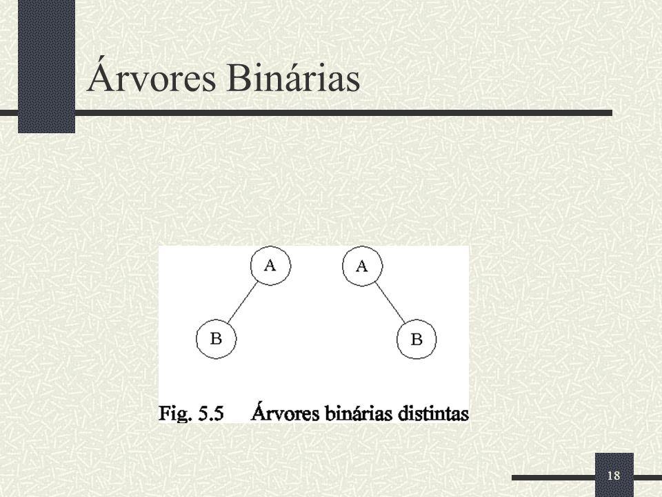 18 Árvores Binárias